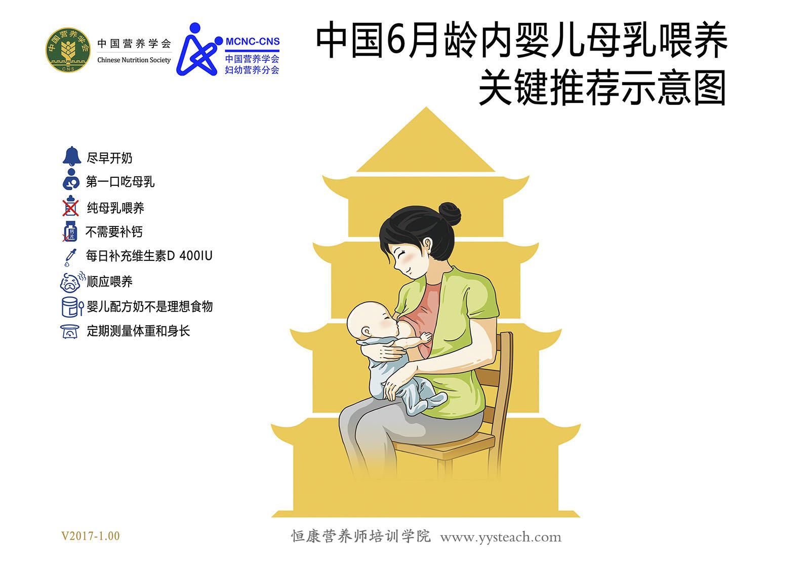 营养师必修课:母乳喂养的饮食指南