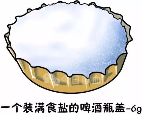目前居民食盐及高钠调味品的摄入量情况如何?