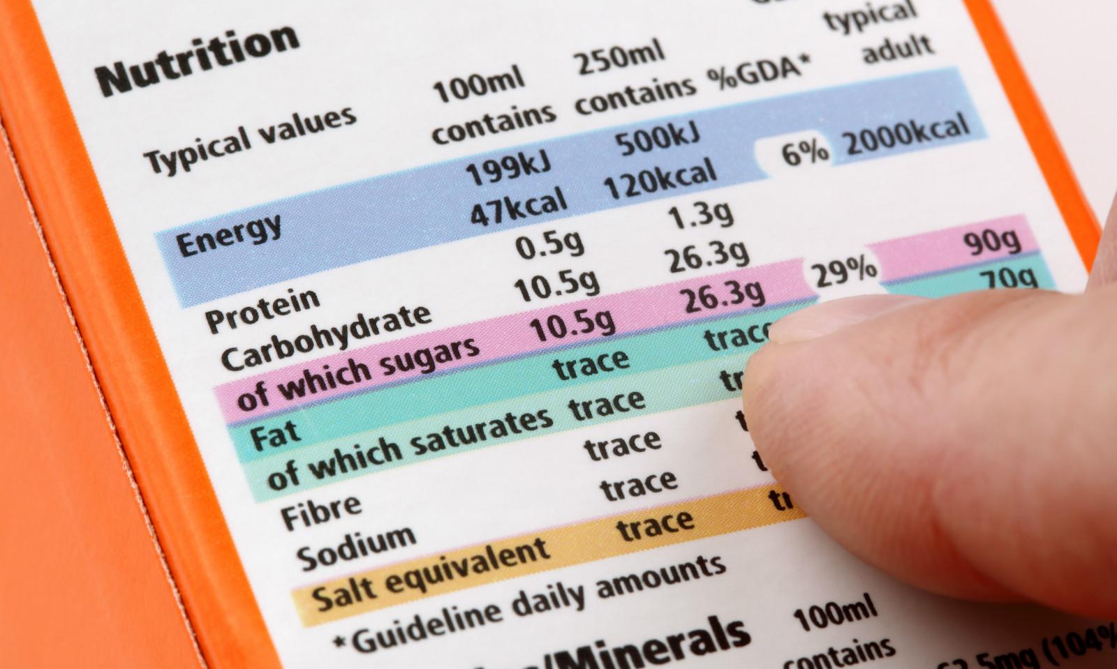 学会看营养标签,教你怎么买营养食品