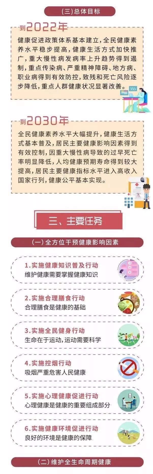 """健康管理师——""""健康中国行动""""推动下的火热职业"""